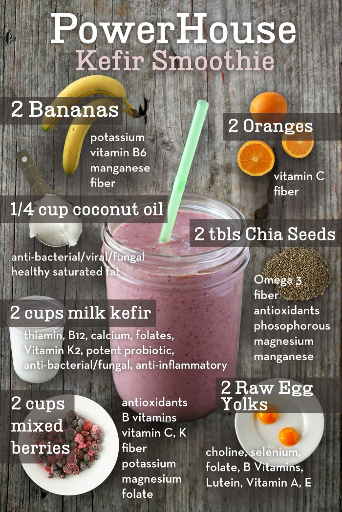 POWERHOUSE KEFIR SMOOTHY